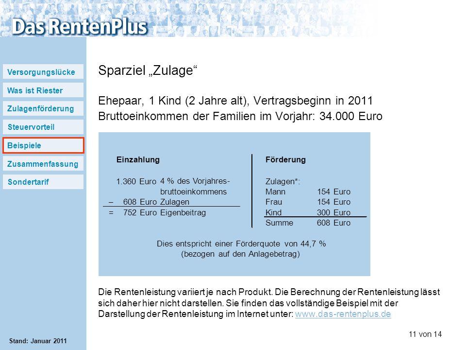 Versorgungslücke Was ist Riester Zulagenförderung Steuervorteil Beispiele Zusammenfassung Sondertarif 11 von 14 Stand: Januar 2011 EinzahlungFörderung