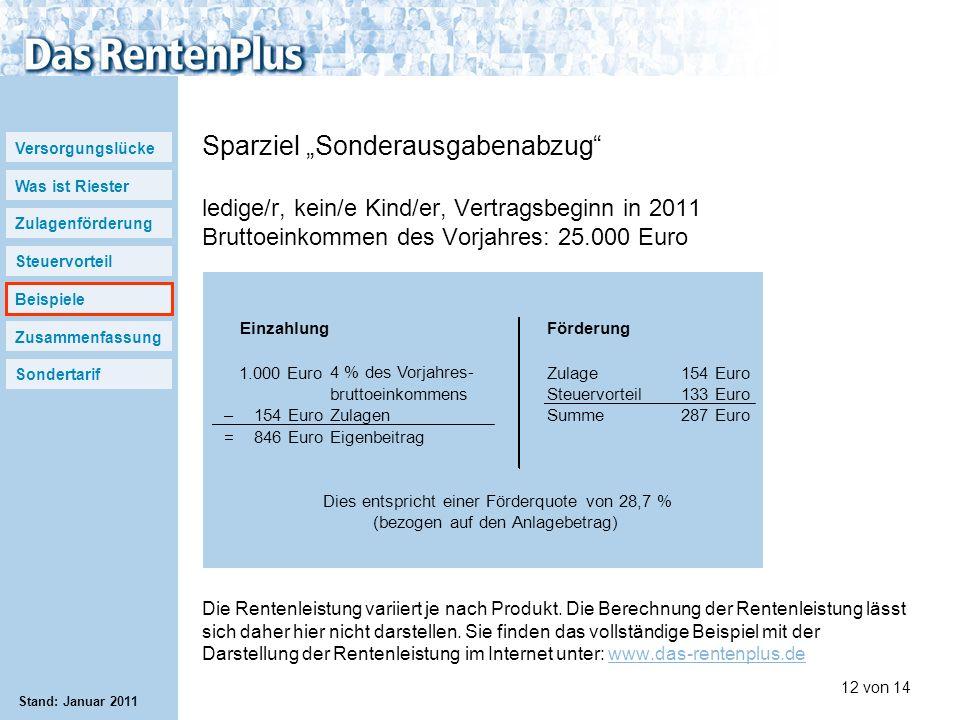 Versorgungslücke Was ist Riester Zulagenförderung Steuervorteil Beispiele Zusammenfassung Sondertarif 12 von 14 Stand: Januar 2011 EinzahlungFörderung