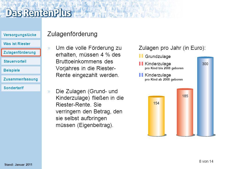 Versorgungslücke Was ist Riester Zulagenförderung Steuervorteil Beispiele Zusammenfassung Sondertarif 8 von 14 Stand: Januar 2011 Zulagenförderung »Um