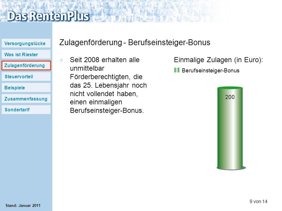 Versorgungslücke Was ist Riester Zulagenförderung Steuervorteil Beispiele Zusammenfassung Sondertarif 9 von 14 Stand: Januar 2011 Zulagenförderung - B