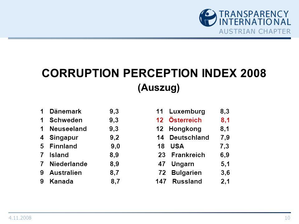 4.11.200810 CORRUPTION PERCEPTION INDEX 2008 (Auszug) 1 Dänemark 9,3 11 Luxemburg 8,3 1 Schweden 9,3 12 Österreich 8,1 1 Neuseeland 9,3 12 Hongkong 8,