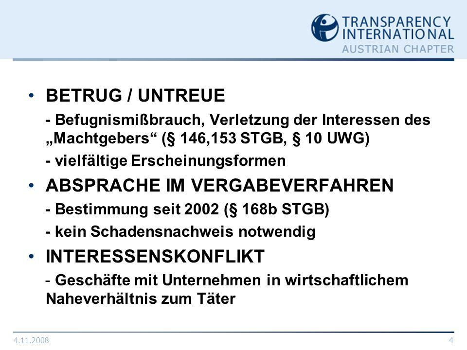 4.11.20084 BETRUG / UNTREUE - Befugnismißbrauch, Verletzung der Interessen des Machtgebers (§ 146,153 STGB, § 10 UWG) - vielfältige Erscheinungsformen