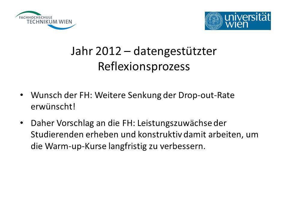 Jahr 2012 – datengestützter Reflexionsprozess Wunsch der FH: Weitere Senkung der Drop-out-Rate erwünscht! Daher Vorschlag an die FH: Leistungszuwächse
