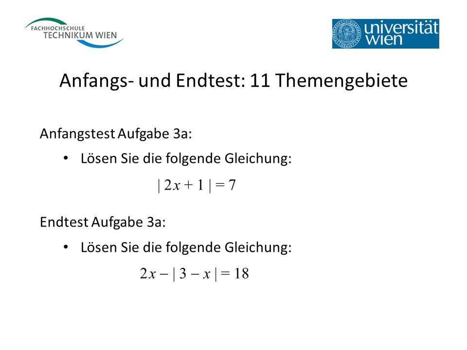 Anfangs- und Endtest: 11 Themengebiete Anfangstest Aufgabe 3a: Lösen Sie die folgende Gleichung: | 2 x + 1 | = 7 Endtest Aufgabe 3a: Lösen Sie die fol