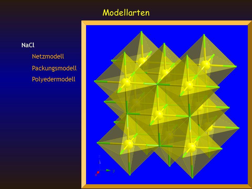 Modellarten NaClNetzmodell Packungsmodell Polyedermodell