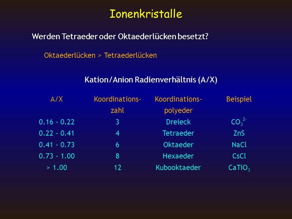 Ionenkristalle Werden Tetraeder oder Oktaederlücken besetzt? Oktaederlücken > Tetraederlücken Kation/Anion Radienverhältnis (A/X) A/XKoordinations-Koo