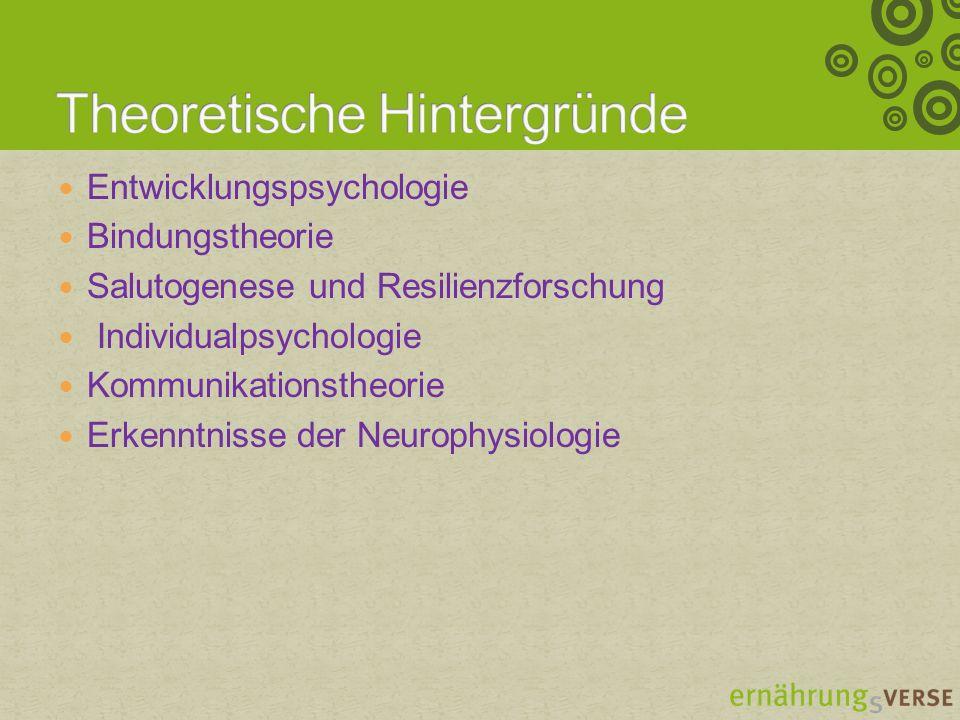 Entwicklungspsychologie Bindungstheorie Salutogenese und Resilienzforschung Individualpsychologie Kommunikationstheorie Erkenntnisse der Neurophysiologie