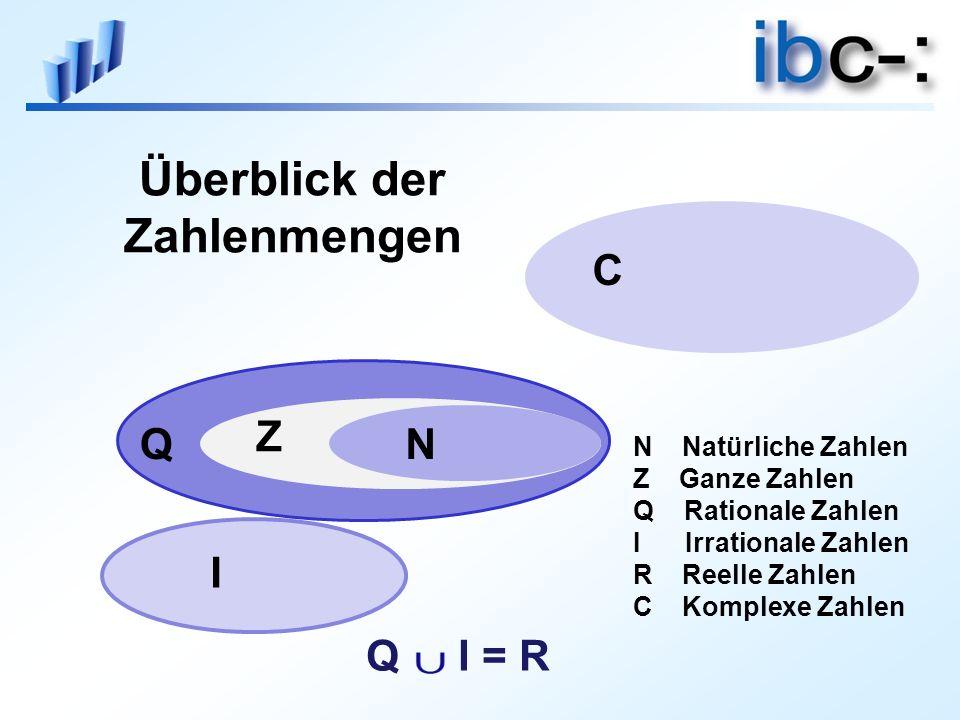 Q Z N C Überblick der Zahlenmengen N Natürliche Zahlen Z Ganze Zahlen Q Rationale Zahlen I Irrationale Zahlen R Reelle Zahlen C Komplexe Zahlen I Q I = R