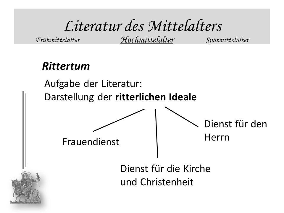 Literatur des Mittelalters Frühmittelalter Hochmittelalter Spätmittelalter Rittertum Aufgabe der Literatur: Darstellung der ritterlichen Ideale Dienst