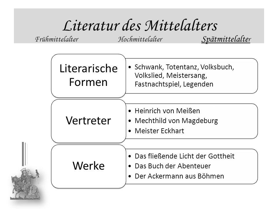 Schwank, Totentanz, Volksbuch, Volkslied, Meistersang, Fastnachtspiel, Legenden Literarische Formen Heinrich von Meißen Mechthild von Magdeburg Meiste