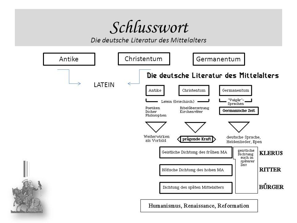 Schlusswort Die deutsche Literatur des Mittelalters Antike Christentum Germanentum LATEIN
