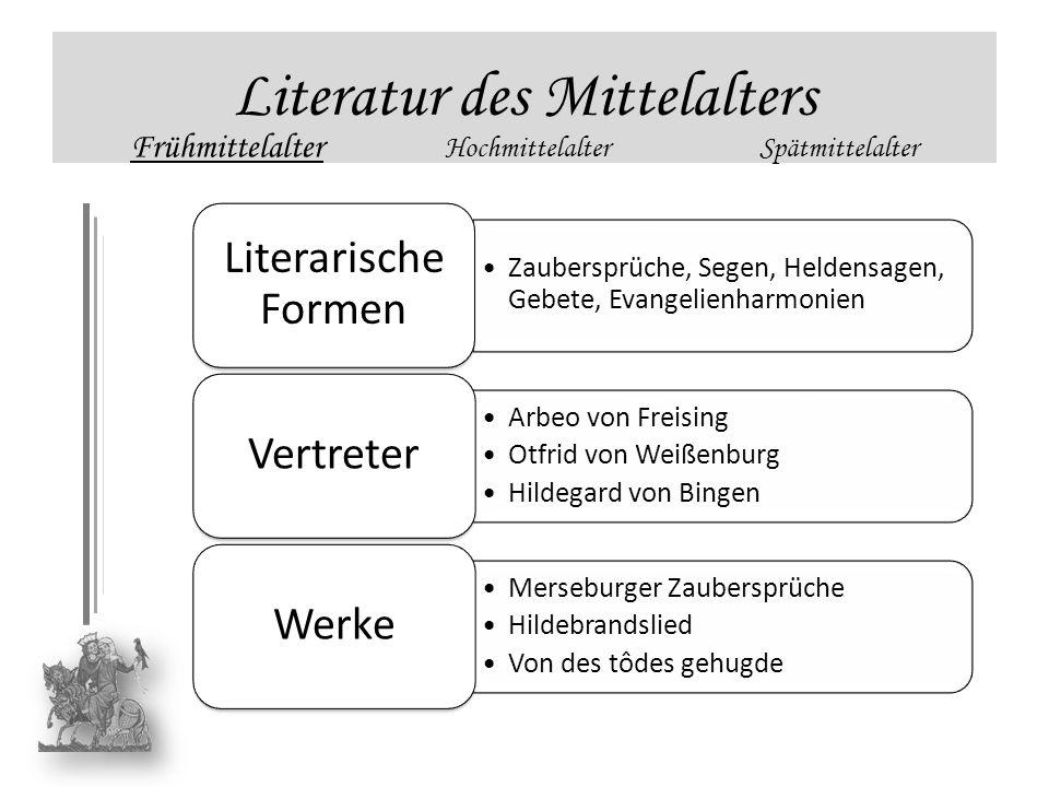 Zaubersprüche, Segen, Heldensagen, Gebete, Evangelienharmonien Literarische Formen Arbeo von Freising Otfrid von Weißenburg Hildegard von Bingen Vertr