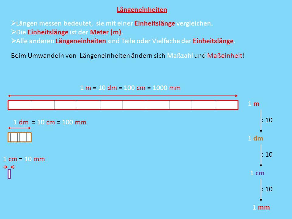 Längeneinheiten Längen messen bedeutet, sie mit einer Einheitslänge vergleichen. Die Einheitslänge ist der Meter (m). Alle anderen Längeneinheiten sin
