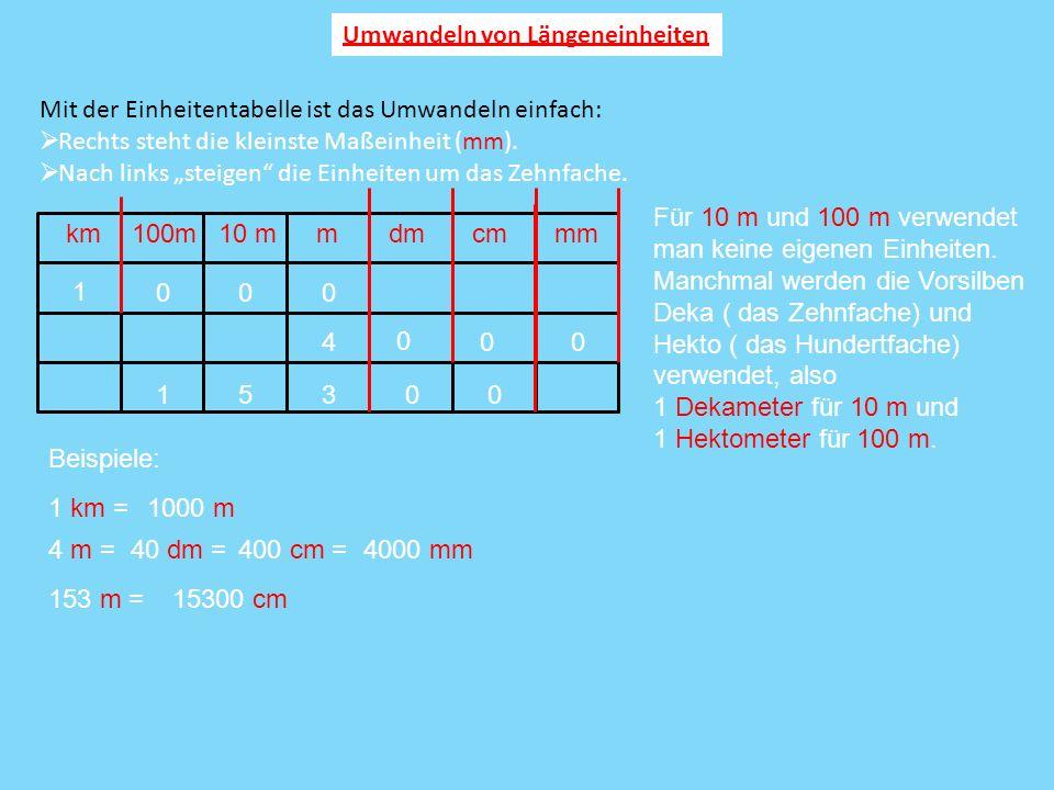 Umwandeln von Längeneinheiten Mit der Einheitentabelle ist das Umwandeln einfach: Rechts steht die kleinste Maßeinheit (mm). Nach links steigen die Ei
