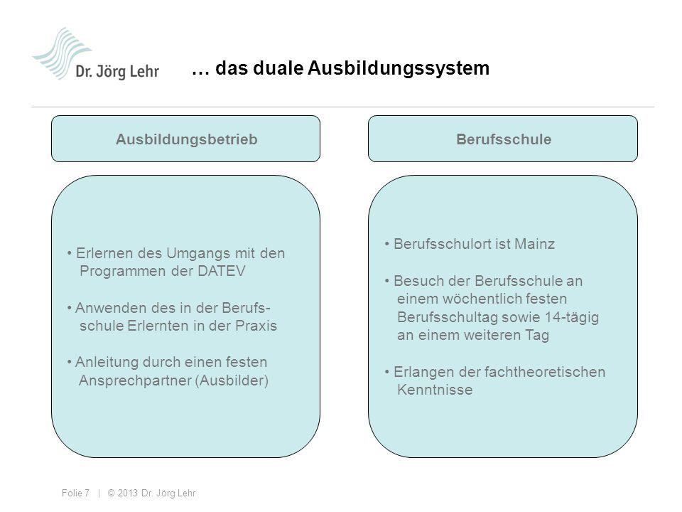 Folie 7 | © 2013 Dr. Jörg Lehr AusbildungsbetriebBerufsschule Erlernen des Umgangs mit den Programmen der DATEV Anwenden des in der Berufs- schule Erl