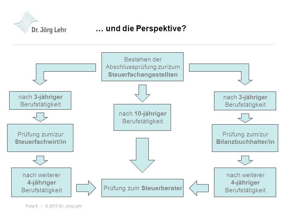 Folie 9 | © 2013 Dr. Jörg Lehr … und die Perspektive? Bestehen der Abschlussprüfung zur/zum Steuerfachangestellten Prüfung zum/zur Bilanzbuchhalter/in