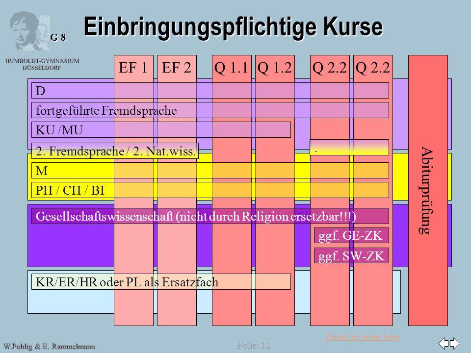Zurück zur ersten Seite HUMBOLDT-GYMNASIUM DÜSSELDORF W.Pohlig & E. Rammelmann G 8 Folie: 12 Einbringungspflichtige Kurse Abiturprüfung Q 2.2EF 1EF 2Q