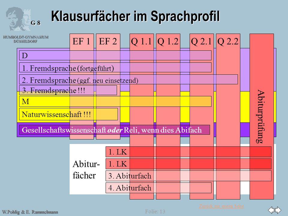 Zurück zur ersten Seite HUMBOLDT-GYMNASIUM DÜSSELDORF W.Pohlig & E. Rammelmann G 8 Folie: 13 Abitur- fächer Klausurfächer im Sprachprofil Abiturprüfun
