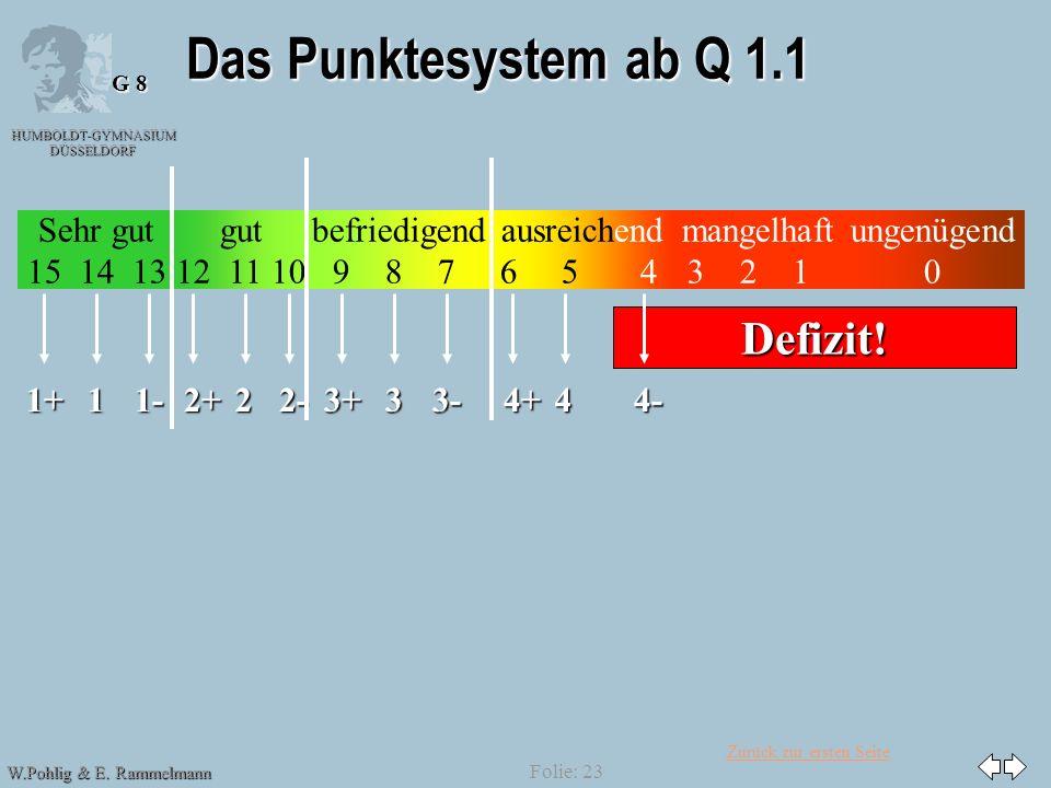 Zurück zur ersten Seite HUMBOLDT-GYMNASIUM DÜSSELDORF W.Pohlig & E. Rammelmann G 8 Folie: 23 Das Punktesystem ab Q 1.1 Sehr gut 15 14 13 gut 12 11 10