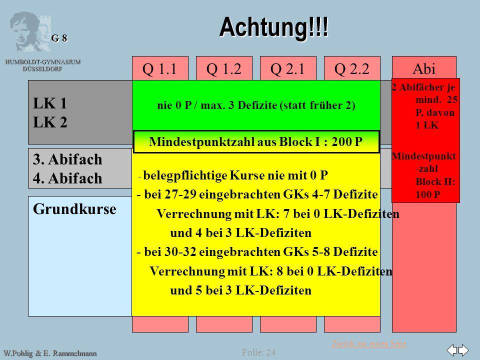 Zurück zur ersten Seite HUMBOLDT-GYMNASIUM DÜSSELDORF W.Pohlig & E. Rammelmann G 8 Folie: 24 Achtung!!! AbiQ 2.2Q 1.1Q 1.2Q 2.1 LK 1 LK 2 3. Abifach 4