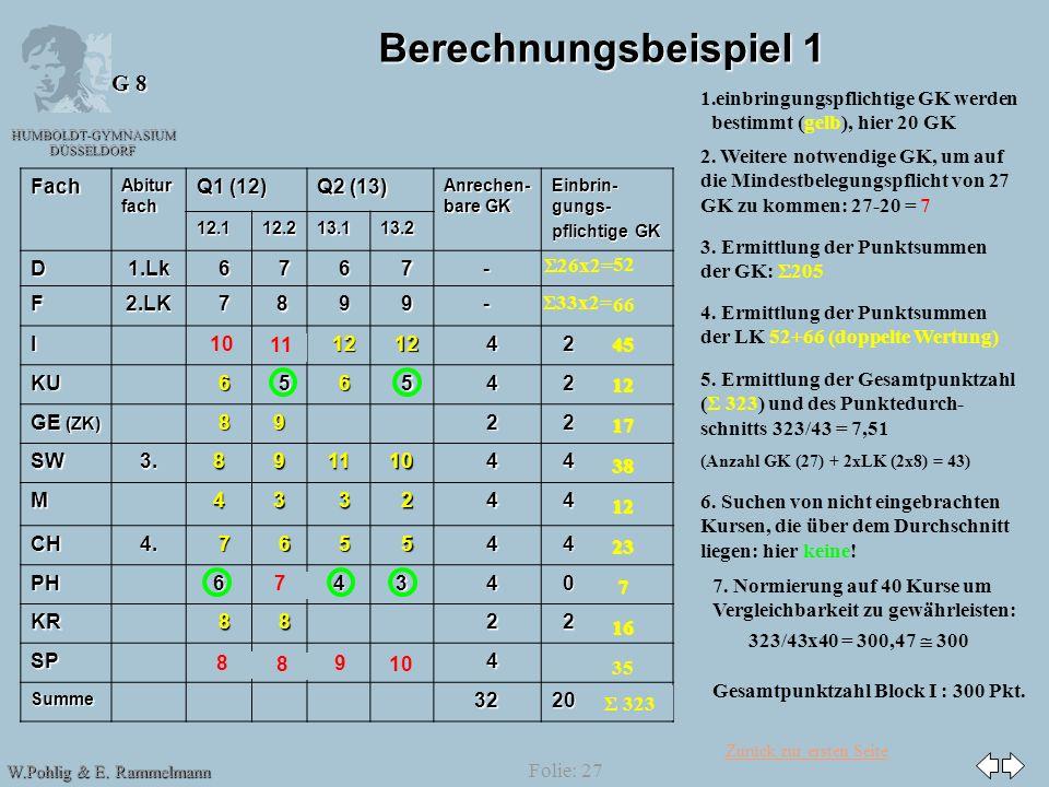 Zurück zur ersten Seite HUMBOLDT-GYMNASIUM DÜSSELDORF W.Pohlig & E. Rammelmann G 8 Folie: 27 Berechnungsbeispiel 1 Fach Abitur fach Q1 (12) Q2 (13) An