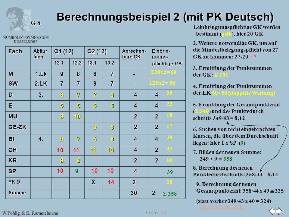 Zurück zur ersten Seite HUMBOLDT-GYMNASIUM DÜSSELDORF W.Pohlig & E. Rammelmann G 8 Folie: 28 Berechnungsbeispiel 2 (mit PK Deutsch) Fach Abitur fach Q