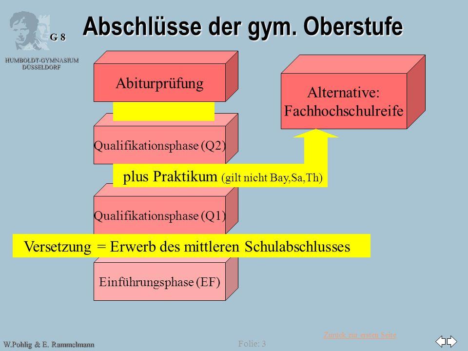 Zurück zur ersten Seite HUMBOLDT-GYMNASIUM DÜSSELDORF W.Pohlig & E. Rammelmann G 8 Folie: 3 Qualifikationsphase (Q1) Einführungsphase (EF) Qualifikati