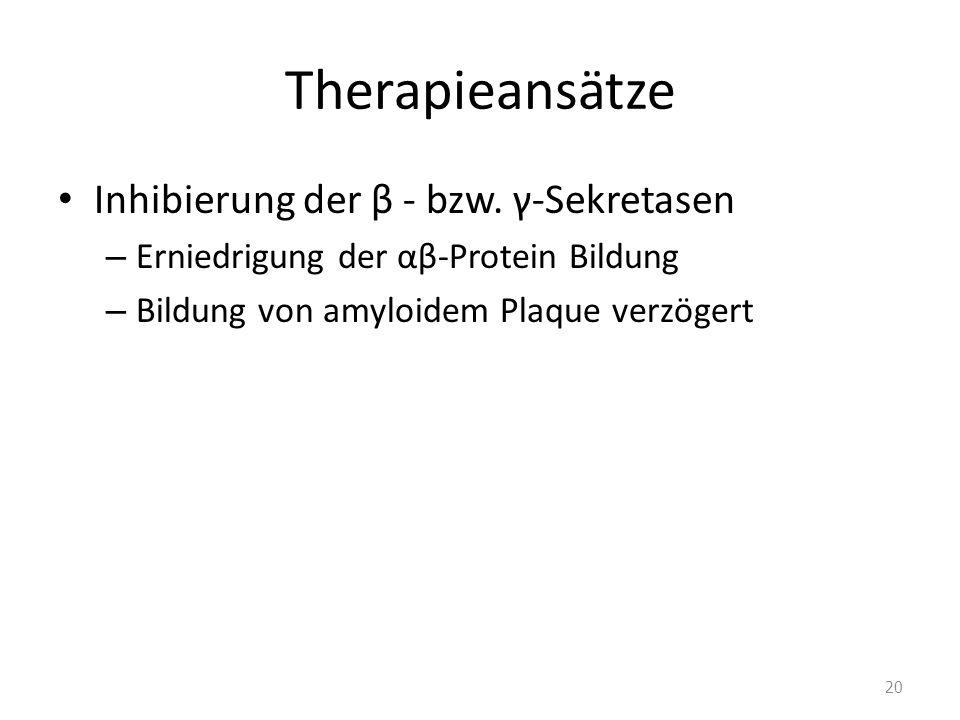Therapieansätze Inhibierung der β - bzw. γ-Sekretasen – Erniedrigung der αβ-Protein Bildung – Bildung von amyloidem Plaque verzögert 20