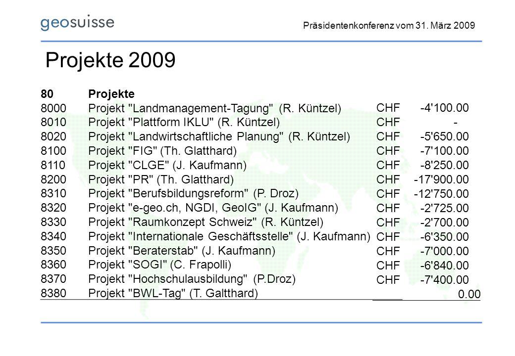 80Projekte 8000Projekt