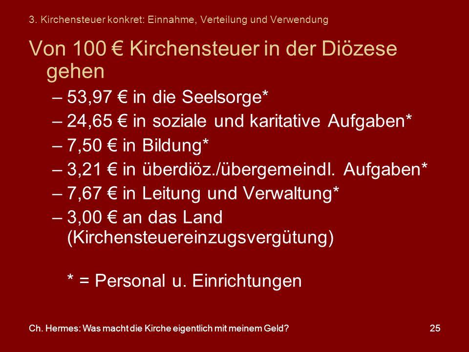 Ch. Hermes: Was macht die Kirche eigentlich mit meinem Geld?25 Von 100 Kirchensteuer in der Diözese gehen –53,97 in die Seelsorge* –24,65 in soziale u