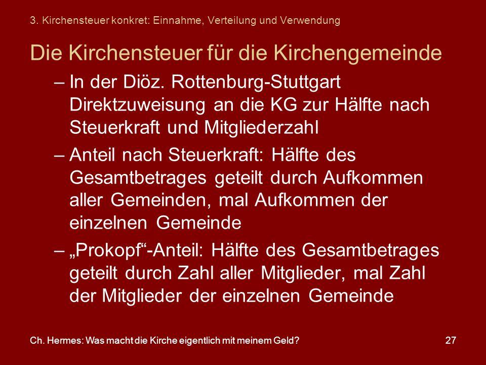 Ch. Hermes: Was macht die Kirche eigentlich mit meinem Geld?27 Die Kirchensteuer für die Kirchengemeinde –In der Diöz. Rottenburg-Stuttgart Direktzuwe