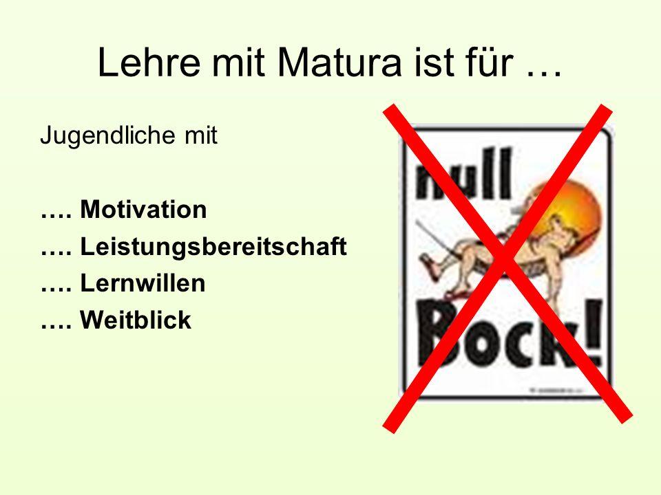 Lehre mit Matura ist für … Jugendliche mit ….Motivation ….