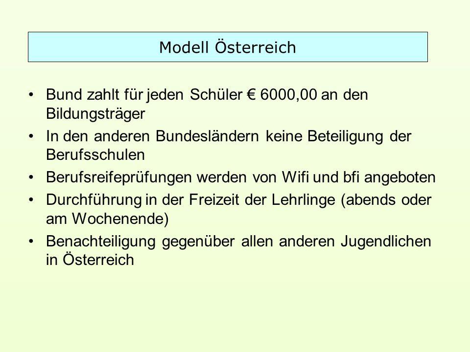 Bund zahlt für jeden Schüler 6000,00 an den Bildungsträger In den anderen Bundesländern keine Beteiligung der Berufsschulen Berufsreifeprüfungen werden von Wifi und bfi angeboten Durchführung in der Freizeit der Lehrlinge (abends oder am Wochenende) Benachteiligung gegenüber allen anderen Jugendlichen in Österreich Modell Österreich