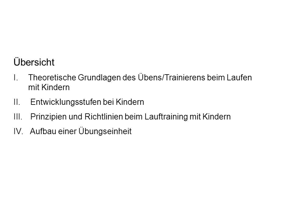 Übersicht I.Theoretische Grundlagen des Übens/Trainierens beim Laufen mit Kindern II.