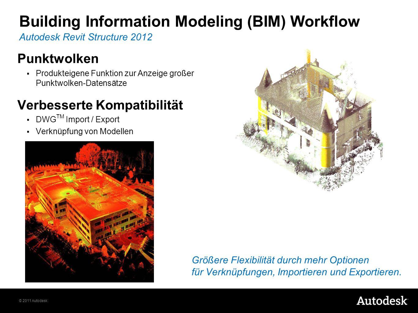 © 2011 Autodesk Punktwolken Produkteigene Funktion zur Anzeige großer Punktwolken-Datensätze Verbesserte Kompatibilität DWG TM Import / Export Verknüp