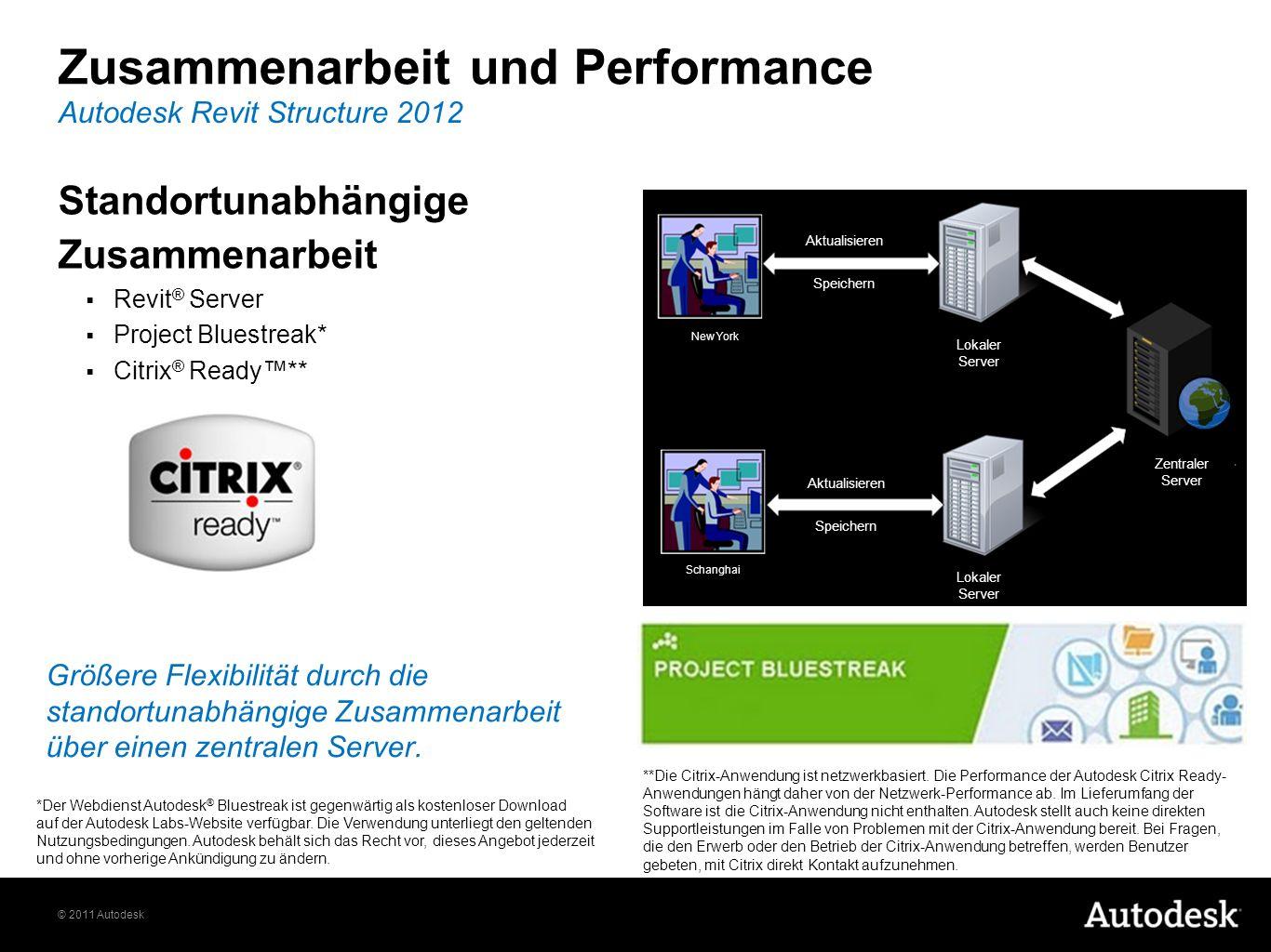 © 2011 Autodesk Autodesk Revit Structure 2012 Zusammenarbeit und Performance **Die Citrix-Anwendung ist netzwerkbasiert. Die Performance der Autodesk