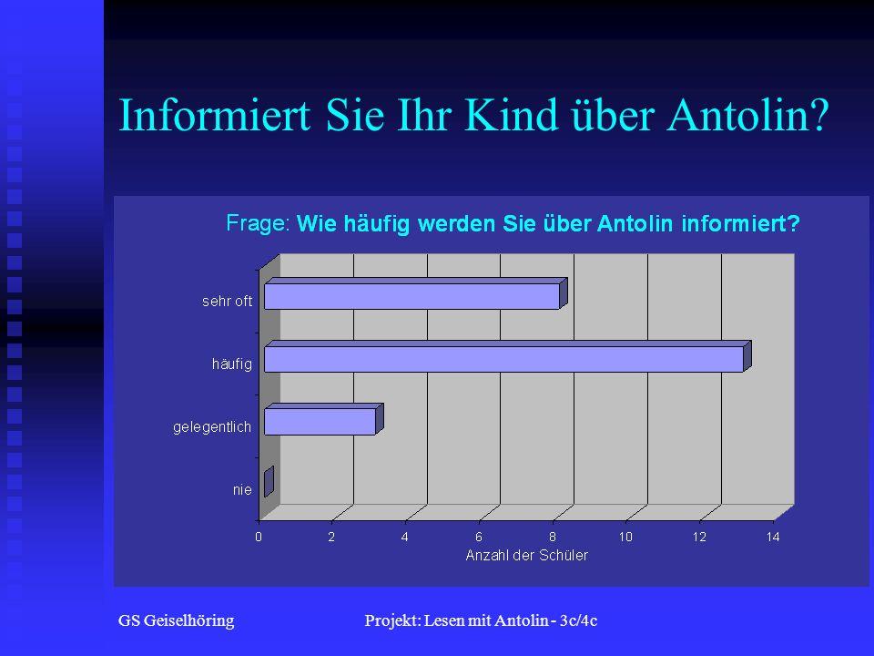 GS GeiselhöringProjekt: Lesen mit Antolin - 3c/4c Informiert Sie Ihr Kind über Antolin?