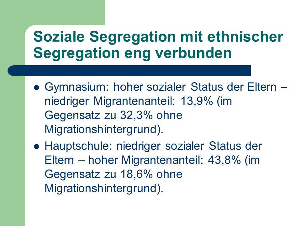 Soziale Segregation mit ethnischer Segregation eng verbunden Gymnasium: hoher sozialer Status der Eltern – niedriger Migrantenanteil: 13,9% (im Gegens