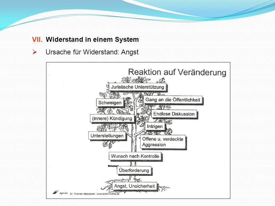 Ursache für Widerstand: Angst VII.Widerstand in einem System