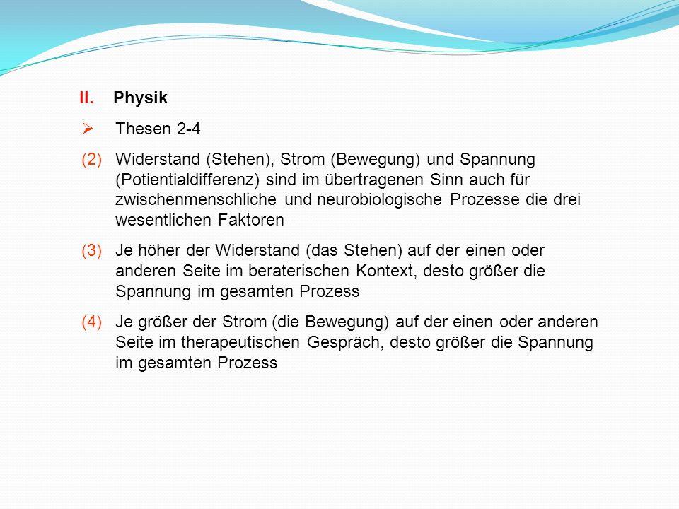 II.Physik Thesen 2-4 (2)Widerstand (Stehen), Strom (Bewegung) und Spannung (Potientialdifferenz) sind im übertragenen Sinn auch für zwischenmenschlich