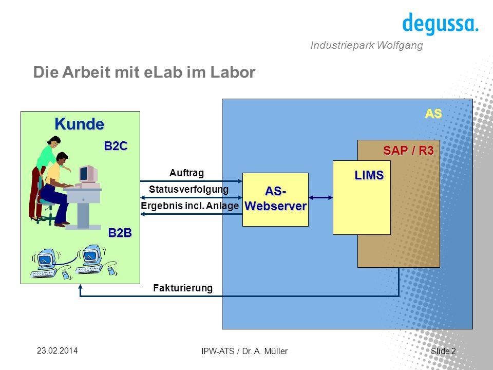 Slide 13 23.02.2014 IPW-ATS / Dr. A. Müller Industriepark Wolfgang
