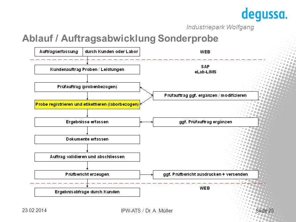 Slide 25 23.02.2014 IPW-ATS / Dr.A.