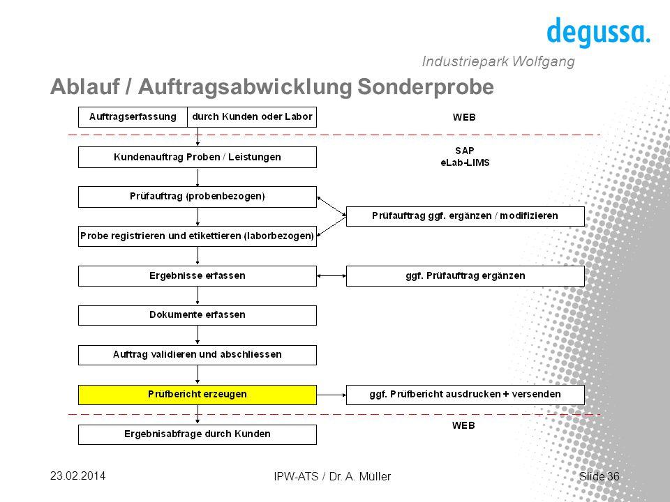Slide 36 23.02.2014 IPW-ATS / Dr.A.