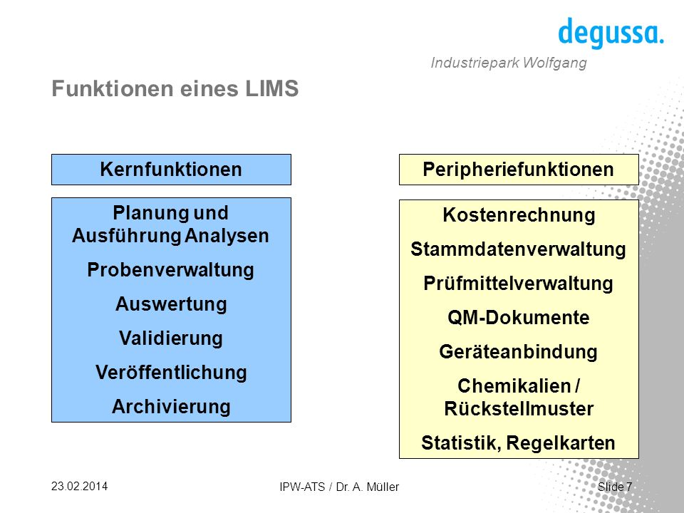 Slide 18 23.02.2014 IPW-ATS / Dr. A. Müller Industriepark Wolfgang