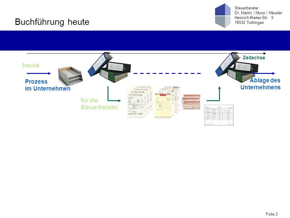 Folie 3 Steuerberater Dr. Martin | Munz | Häusler Heinrich-Rieker-Str. 9 78532 Tuttlingen heute für die Steuerkanzlei Ablage des Unternehmens Zeitachs