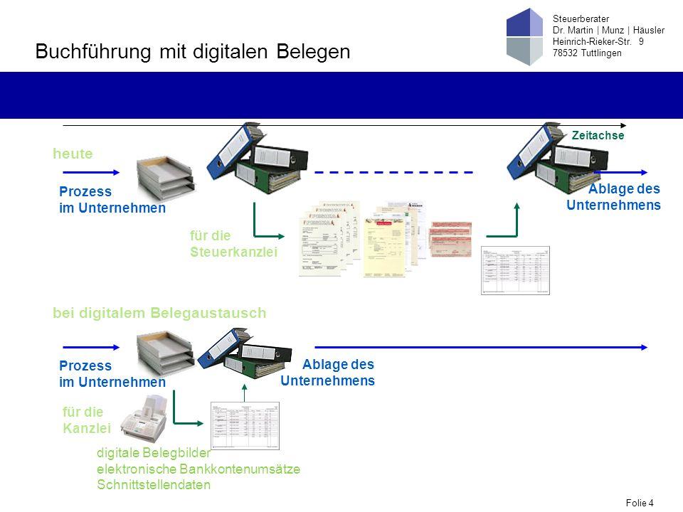 Folie 4 Steuerberater Dr. Martin | Munz | Häusler Heinrich-Rieker-Str. 9 78532 Tuttlingen für die Steuerkanzlei Ablage des Unternehmens bei digitalem
