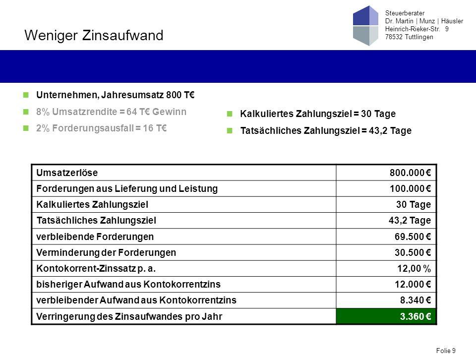 Folie 9 Steuerberater Dr. Martin   Munz   Häusler Heinrich-Rieker-Str. 9 78532 Tuttlingen Weniger Zinsaufwand Umsatzerlöse800.000 Forderungen aus Lief
