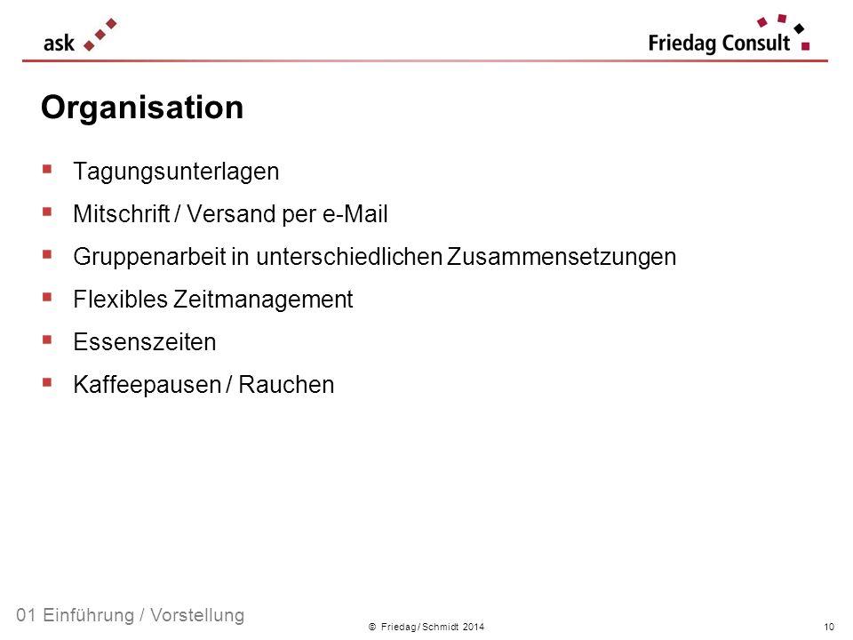 © Friedag / Schmidt 2014 Tagungsunterlagen Mitschrift / Versand per e-Mail Gruppenarbeit in unterschiedlichen Zusammensetzungen Flexibles Zeitmanageme