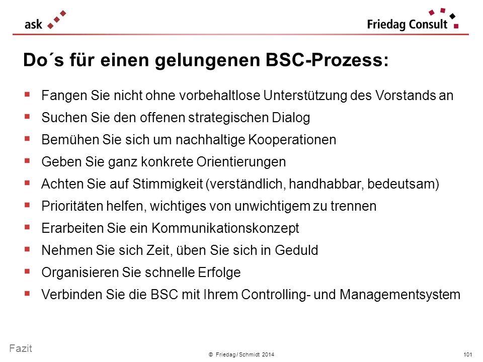 © Friedag / Schmidt 2014 Fangen Sie nicht ohne vorbehaltlose Unterstützung des Vorstands an Suchen Sie den offenen strategischen Dialog Bemühen Sie si