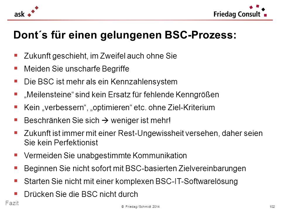 © Friedag / Schmidt 2014 Zukunft geschieht, im Zweifel auch ohne Sie Meiden Sie unscharfe Begriffe Die BSC ist mehr als ein Kennzahlensystem Meilenste